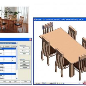 FF&E to BIM, Kitchen Desk